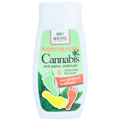 Bione CosmeticsCannabis
