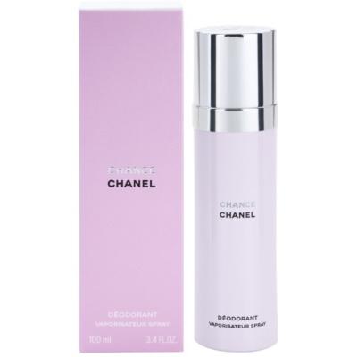 ChanelChance